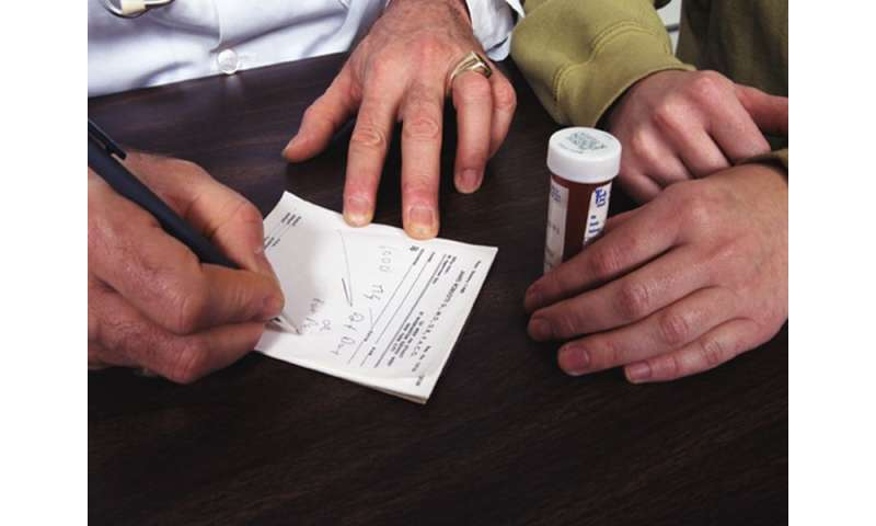 Importance of drug as assessed by doctor not tied to adherence