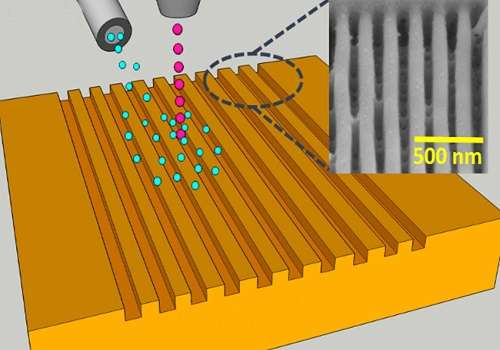Improved nanoscale patterning using aniodine or xenon difluoride gas