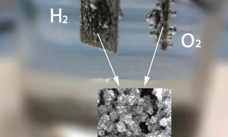 Improved water splitting advances renewable energy conversion