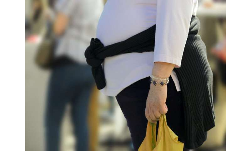 Increasing prevalence of obesity in cancer survivors