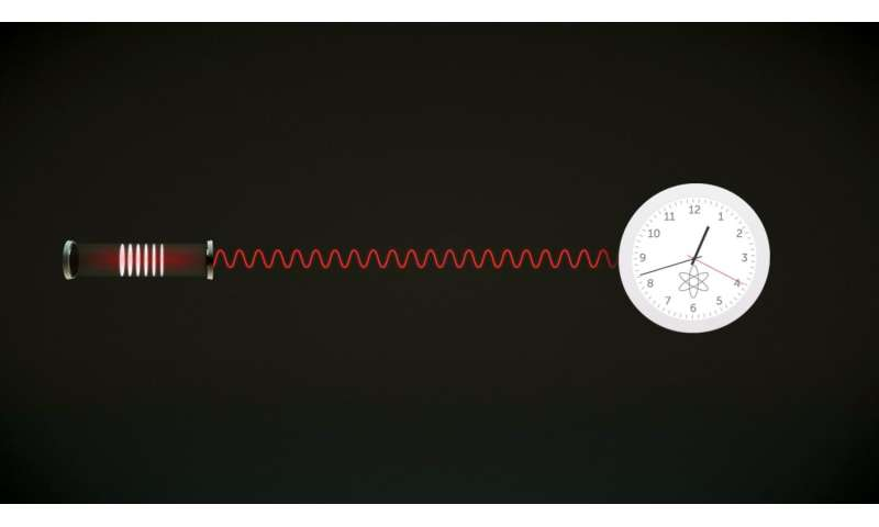 JILA's superradiant laser may one day boost atomic clocks