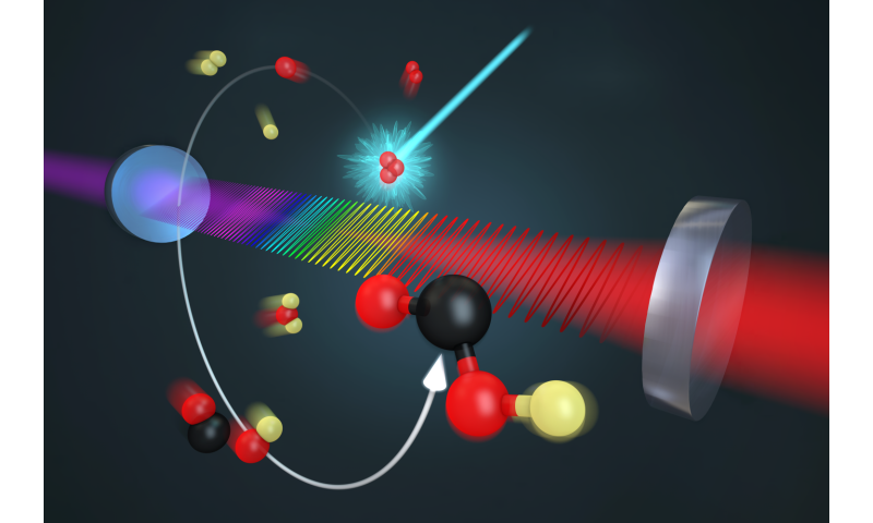 JILA team spots elusive intermediate compound in atmospheric chemistry