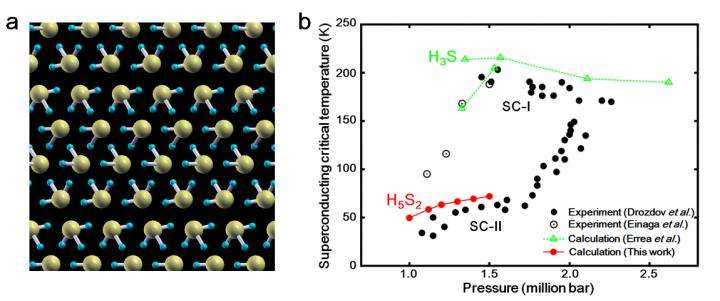 Key compound for high-temperature superconductivity was found