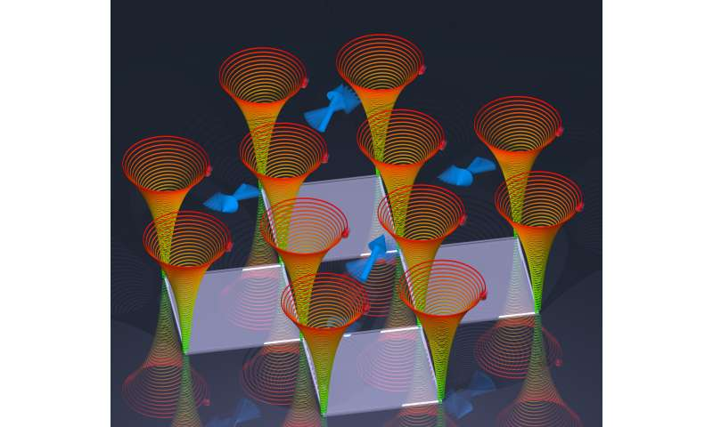 Light-driven atomic rotations excite magnetic waves