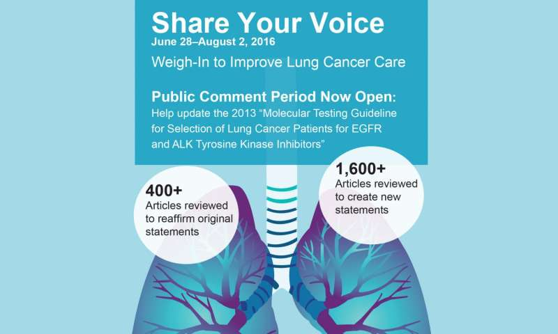 Lung cancer experts seek public comments on revised molecular testing guideline