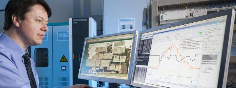 Microgrids in the American power network