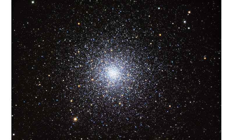 Milky Way's two globular clusters found to have halo stars