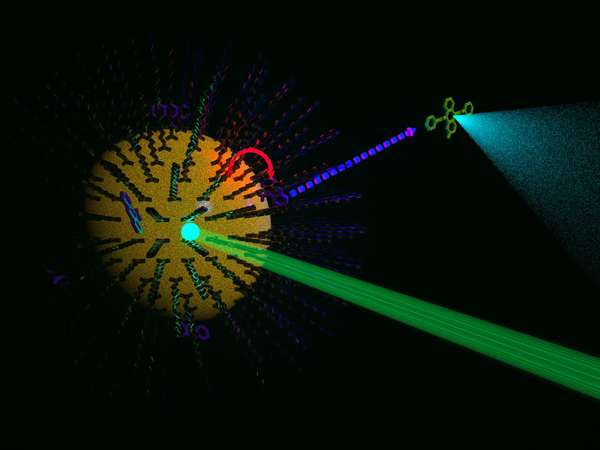 Molecular-like photochemistry from semiconductor nanocrystals