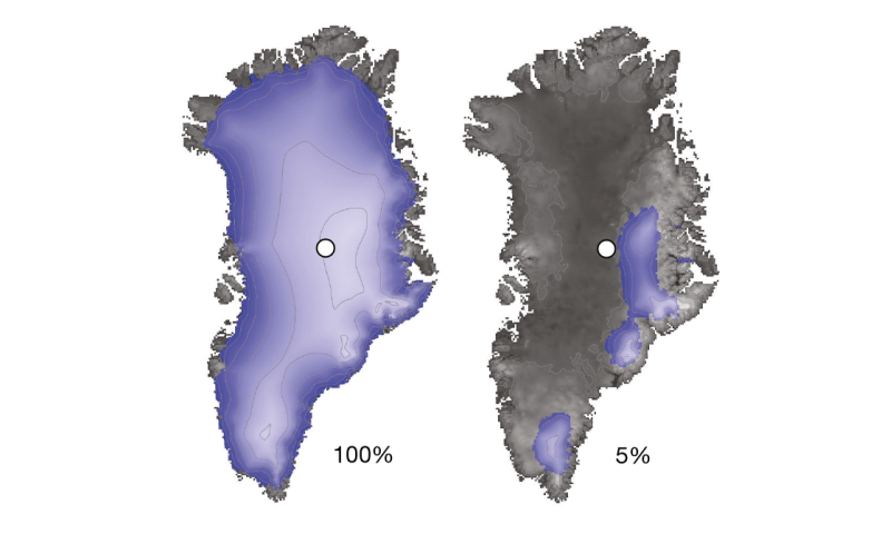 Most of Greenland ice melted to bedrock in recent geologic past, says study