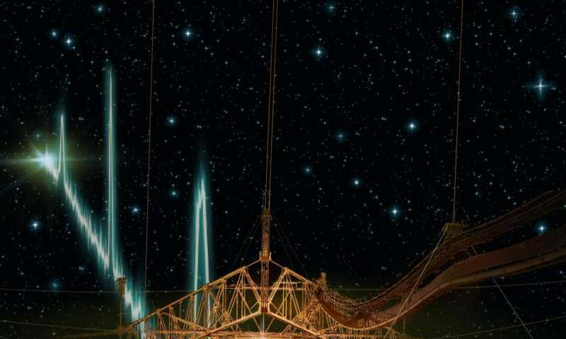 Mysterious cosmic radio bursts found to repeat