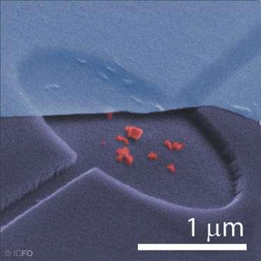 Nano-photonics meets nano-mechanics