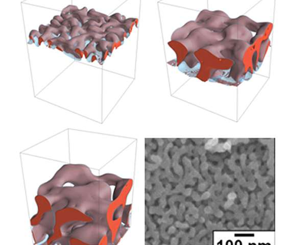 Nano-Sculptures for Longer-Lasting Battery Electrodes