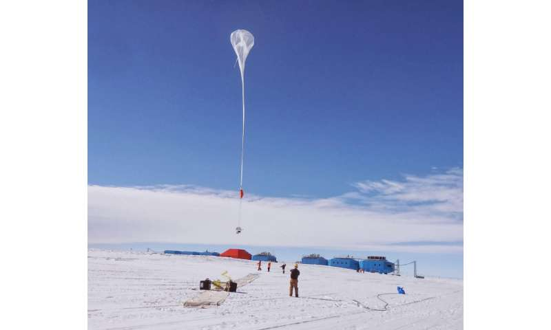 NASA mini-balloon mission maps migratory magnetic boundary