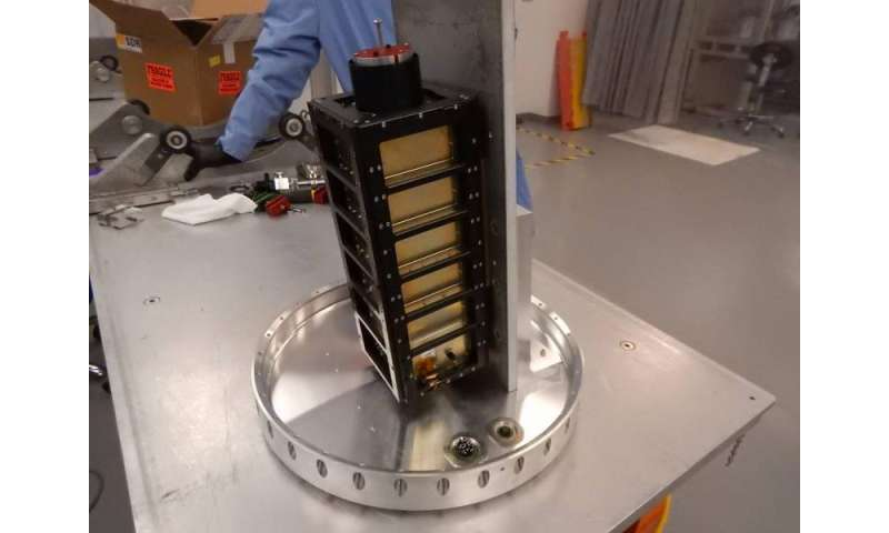 NASA's first wide-field soft X-ray camera is a gift that keeps giving