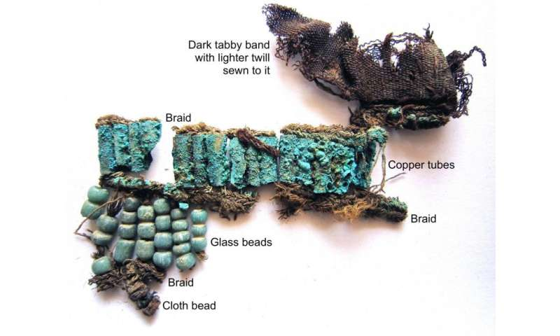 Nepali textile find suggests Silk Road extended further south than previously thought