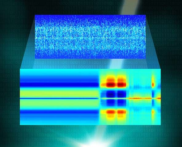 New Computational Method Makes X-ray Laser Data 300 Times More Accurate
