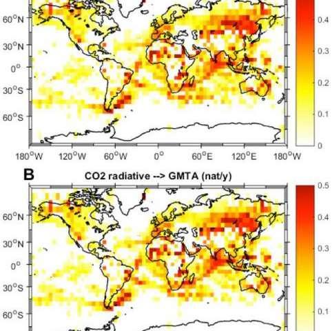 New evidence confirms human activities drive global warming