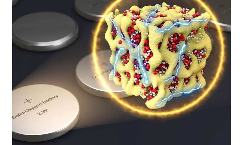 New lithium-oxygen battery greatly improves energy efficiency, longevity