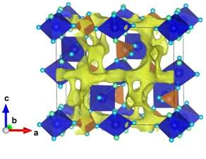 New material to enhance battery life
