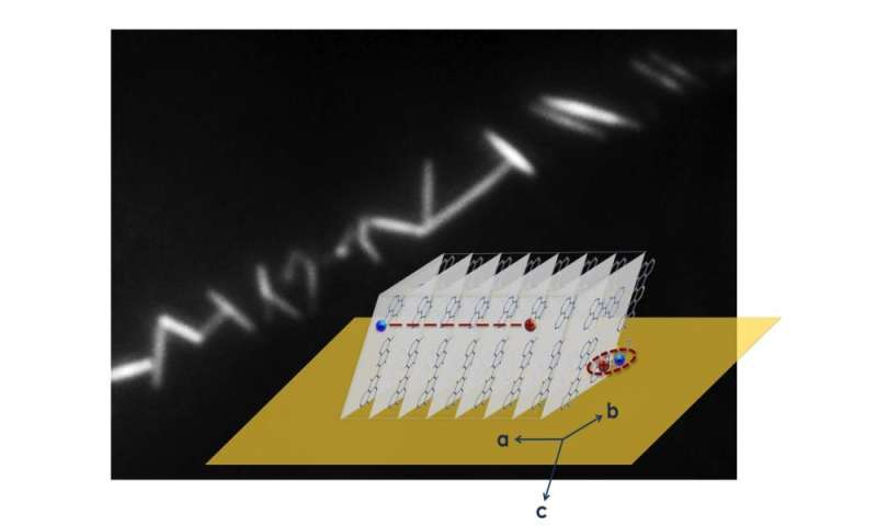 New molecular property may mean more efficient solar and opto-electronic devices