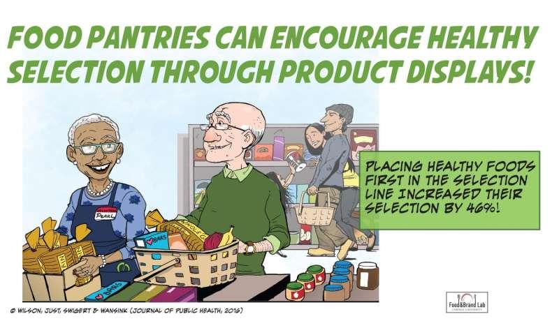 Nudging health in food pantries