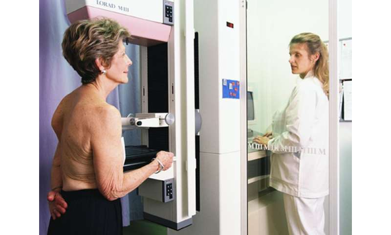 Obamacare tied to rise in mammograms