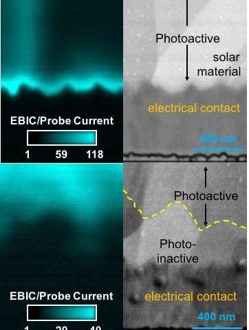 ORNL optimizes formula for cadmium-tellurium solar cells