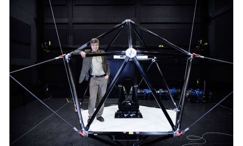 Perception research with motion simulators