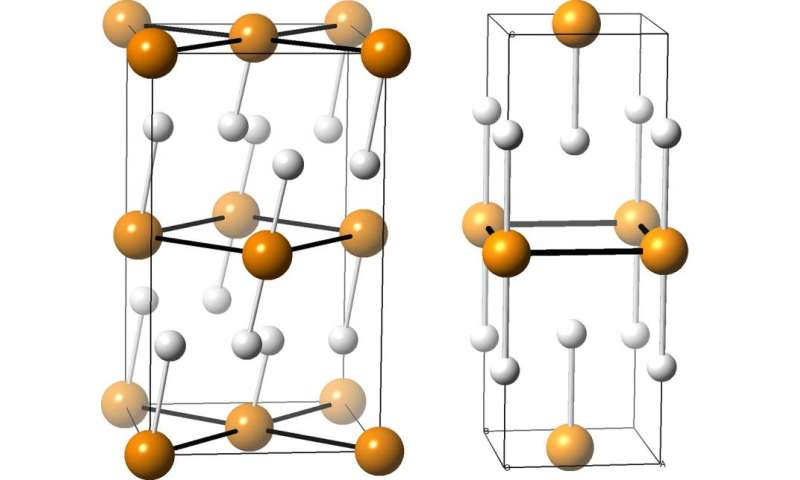 Phosphine as a superconductor? Sure, but the story may be complicated