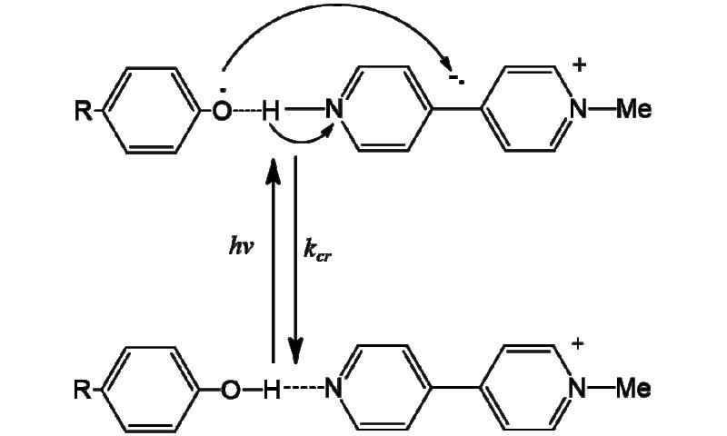 Photo electron proton transfer