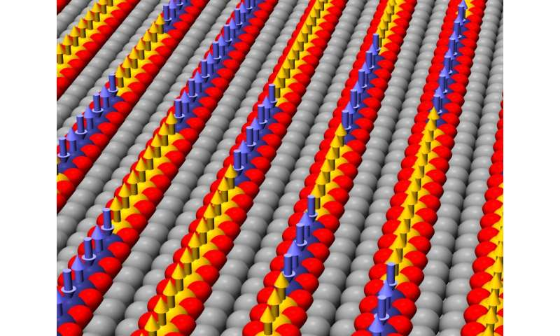 Physicists enable one-dimensional atom chains to grow