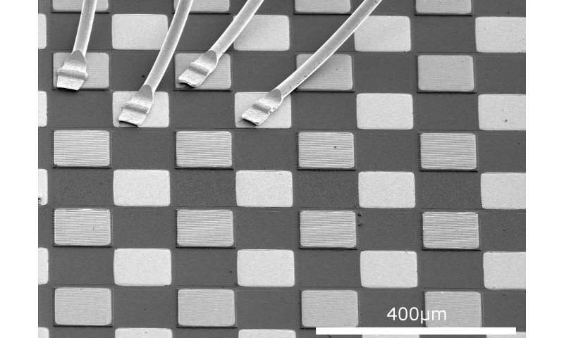 Pixel-array quantum cascade detector paves the way for portable thermal imaging devices