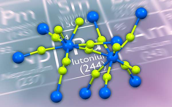 Plutonium Keeps Its Electrons Close to Home