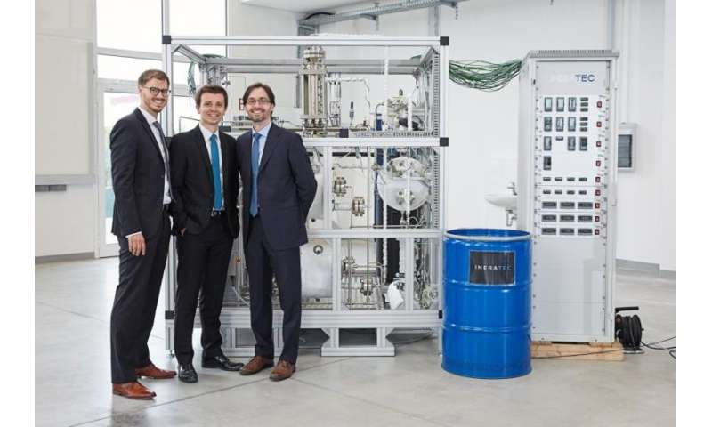 Power-to-liquid—pilot operation of first compact plant