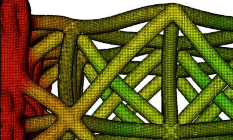 Putting pressure on 3D-printed structures
