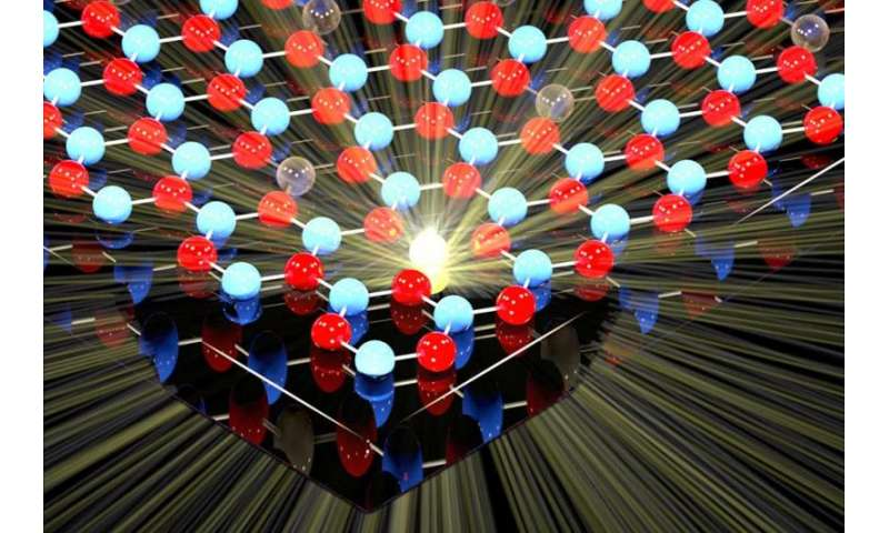 Quantum research race lights up the world
