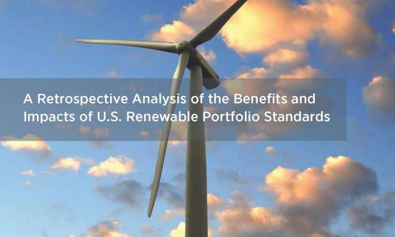 Renewable energy for state renewable portfolio standards yielded sizable benefits