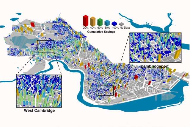 Retrofitting a few city buildings would have big impact on overall carbon emissions