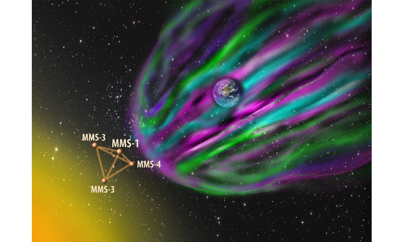 Ripples in space shocks key to understanding cosmic rays