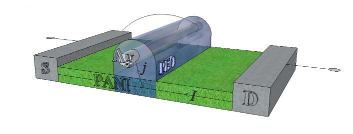Scientists build a neural network using plastic memristors