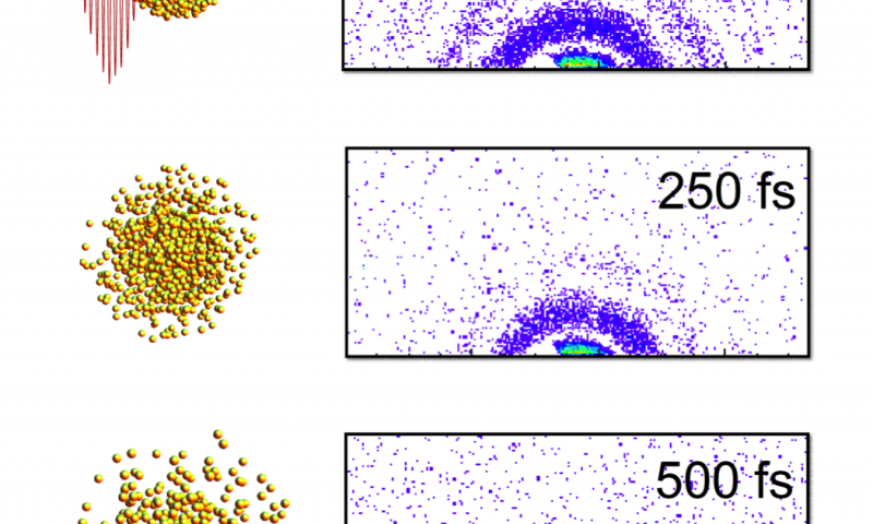 Scientists take nanoparticle snapshots
