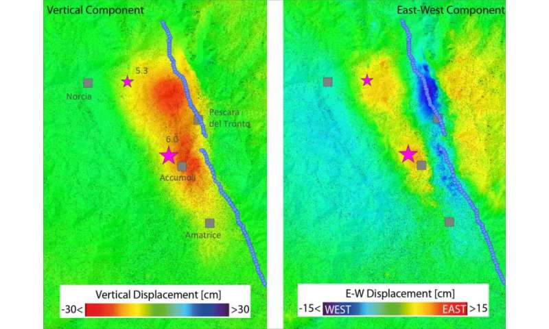 Sentinel-1 provides new insight into Italy's earthquake