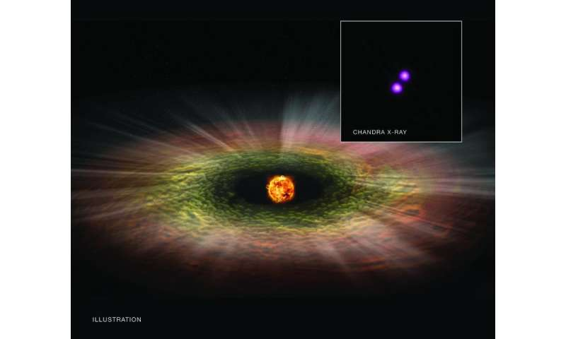 Smaller stars pack big X-ray punch for would-be planets