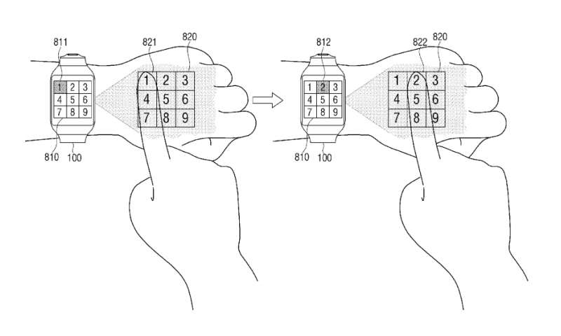 Smartwatch display on your arm? Samsung has a vision