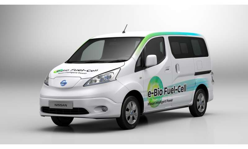 Solid Oxide Fuel Cell prototype from Nissan moves toward eco-friendly transport
