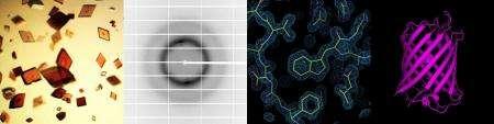 Solving molecular structures