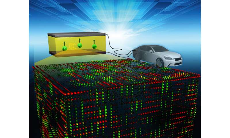 Speedy ion conduction in solid electrolytes clears road for advanced energy devices