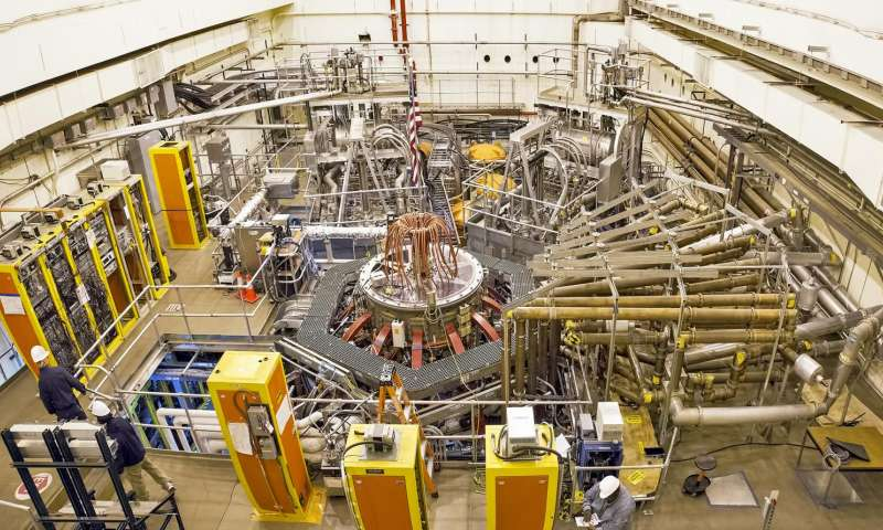 Image result for National Spherical Torus Experiment Upgrade