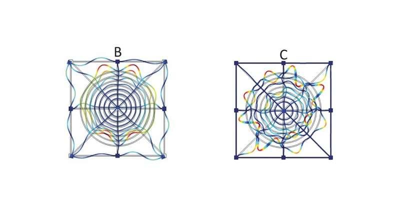 spider web metamaterial