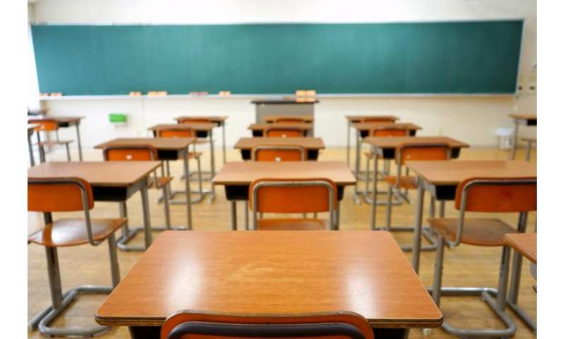 Student age, disciplinary incidents biggest predictors of dropouts in study